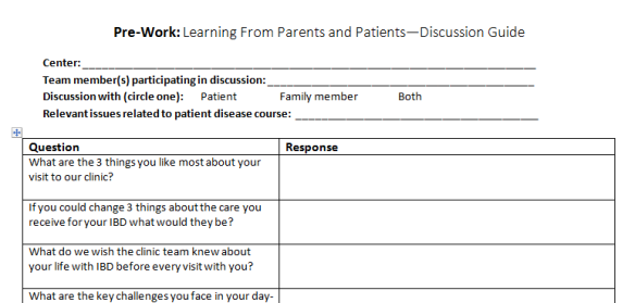 Pre-work from the Spring 2015 ImproveCareNow Community Conference: Learning from Patients and Parents