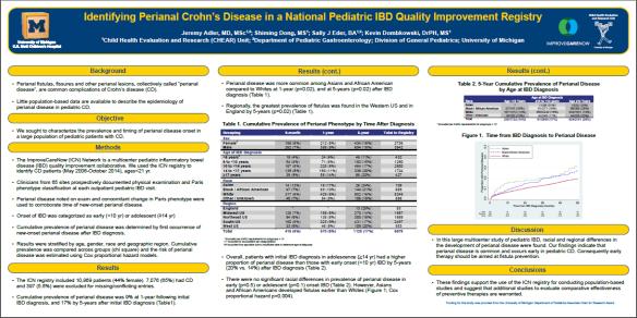 Identifying Perianal Crohn's Disease FINAL