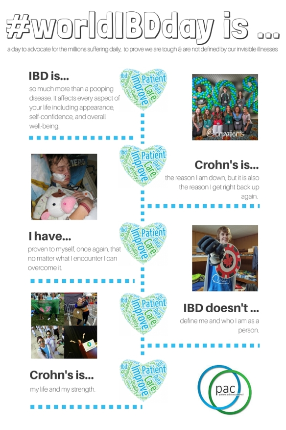 World IBD Day Quotes from the Patient Advisory Council for 2016